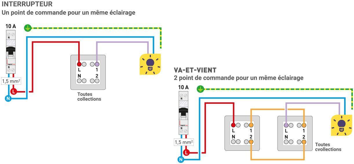 Schema electrique interrupteur horaire legrand