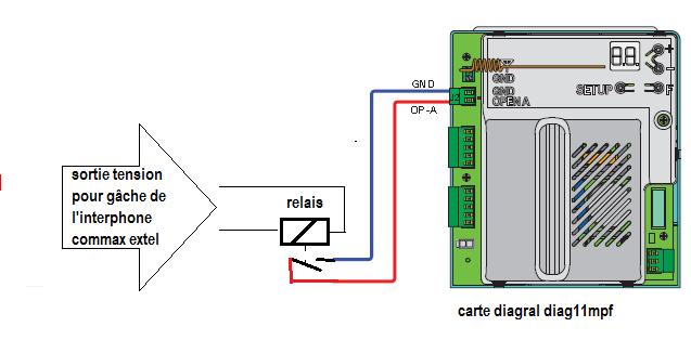 Schema electrique serrure electrique