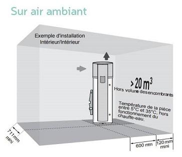 Schema electrique chauffe eau thermodynamique atlantic
