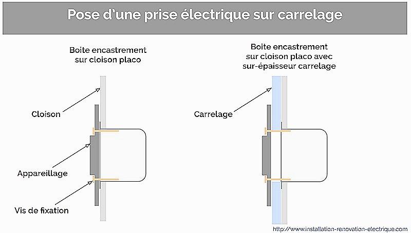 Schema electrique vmc bahia