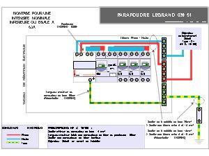 Schema electrique .net