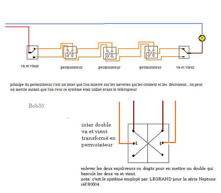 Schéma électrique 4 interrupteurs