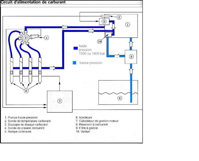 Schema electrique moteur ax