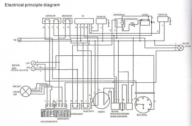 schema electrique arret d urgence avec voyant