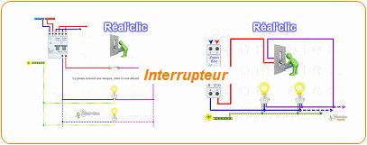 Réalisation de schéma électrique