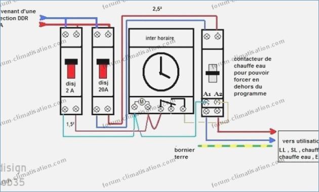 Schema electrique climatisation maison