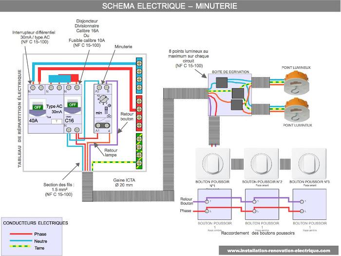Schema electrique télérupteur