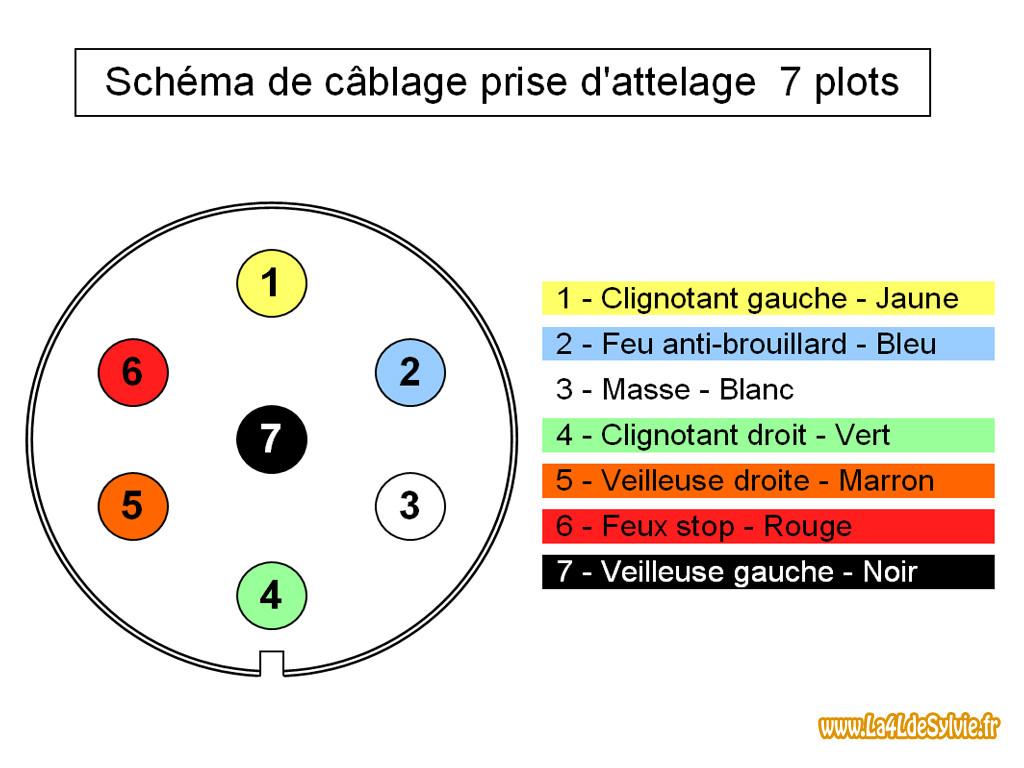 Schema electrique 13 broches