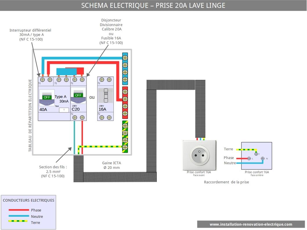 Norme installation électrique 2015