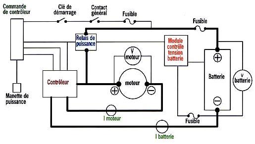 schema electrique eclairage bateau