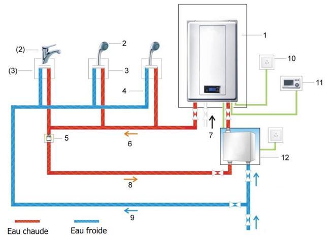 Schema de montage d'un chauffe eau electrique