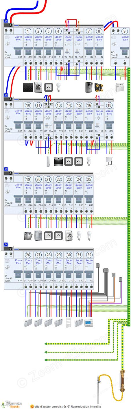Schéma de cablage d'une armoire électrique
