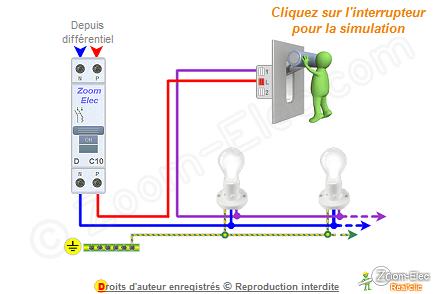 Schema electrique avec disjoncteur differentiel