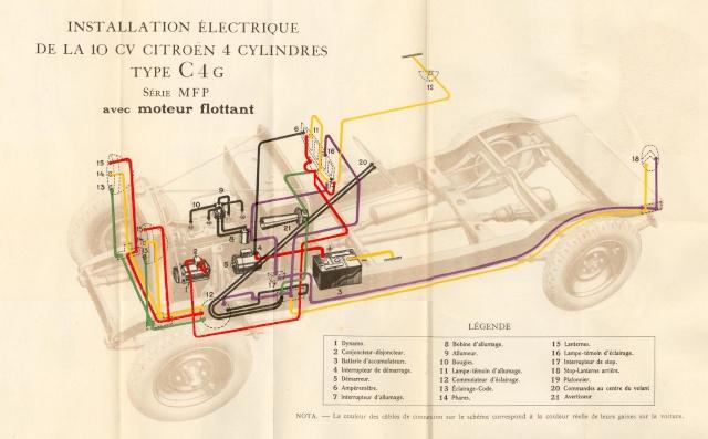Schema electrique citroen c6