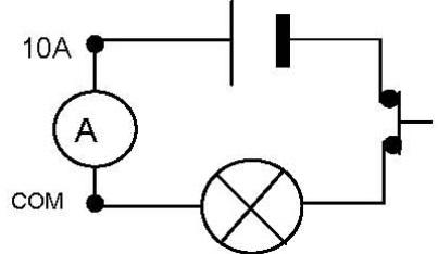 Schéma électrique ampèremètre