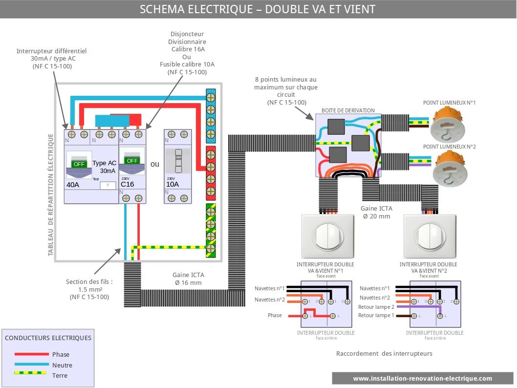 Schema electrique double prise