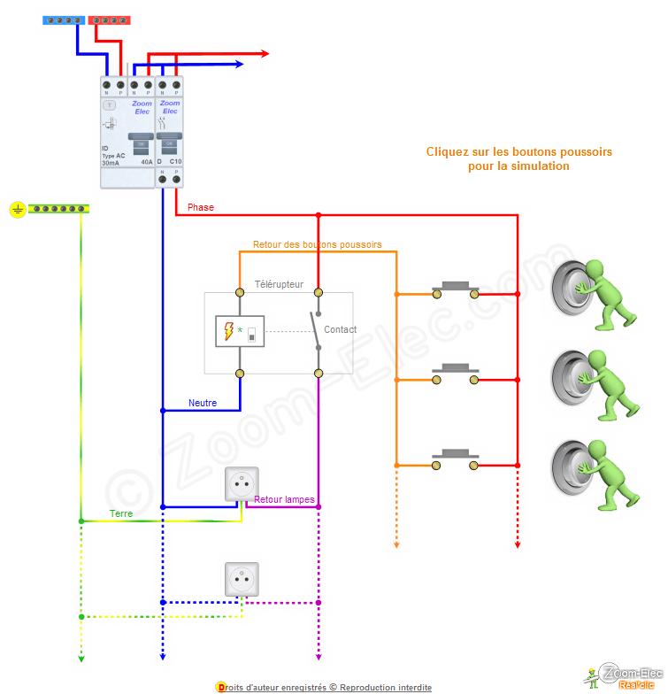 Schéma electrique percolateur