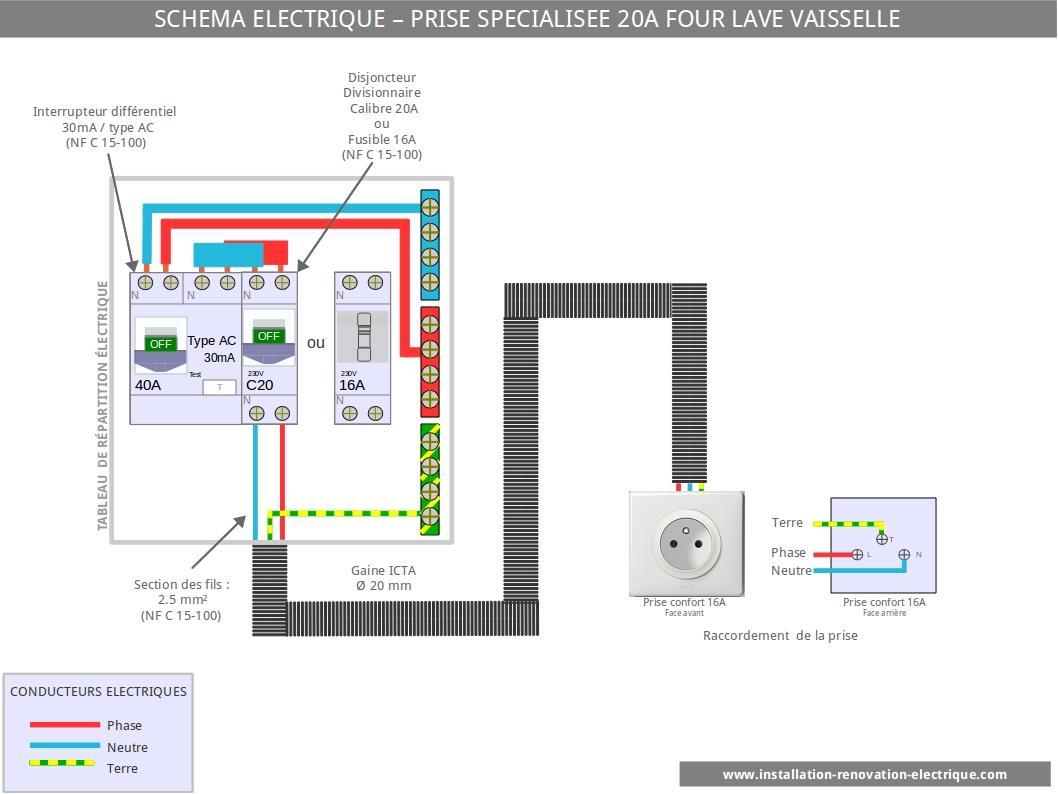 Norme electrique disjoncteur 30 ma