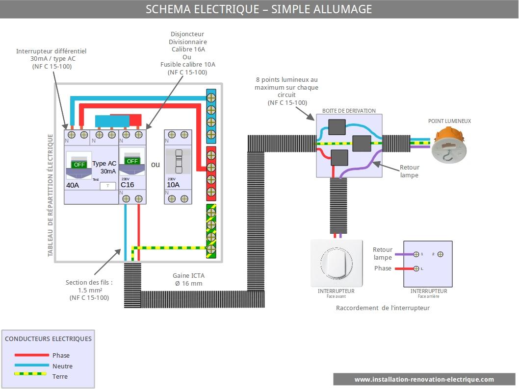 Schéma électrique deux lampes un interrupteur