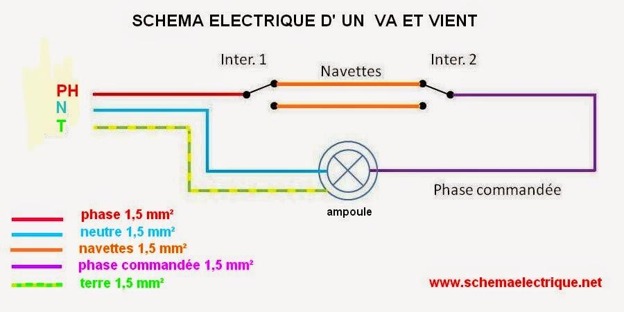 Schema d'un vas et vient electrique
