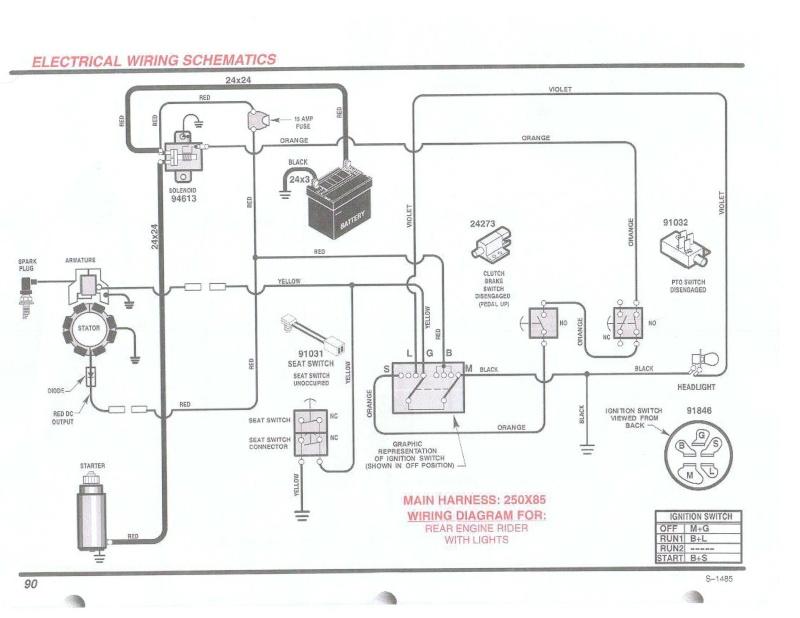 Schema électrique tondeuse autoportee