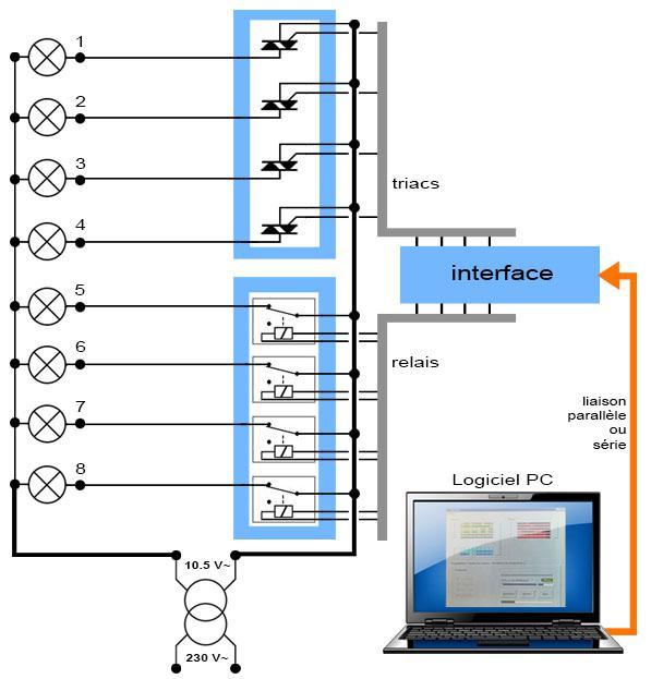 Schema electrique guirlande noel