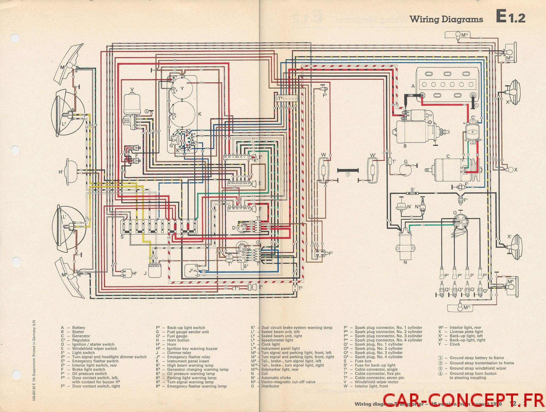Schema electrique cox 1300 de 68