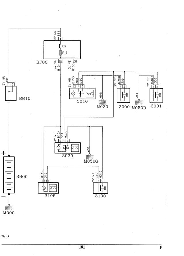 Schema electrique pour plafonnier