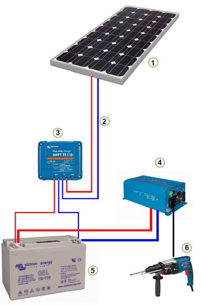 Schema electrique de panneau solaire