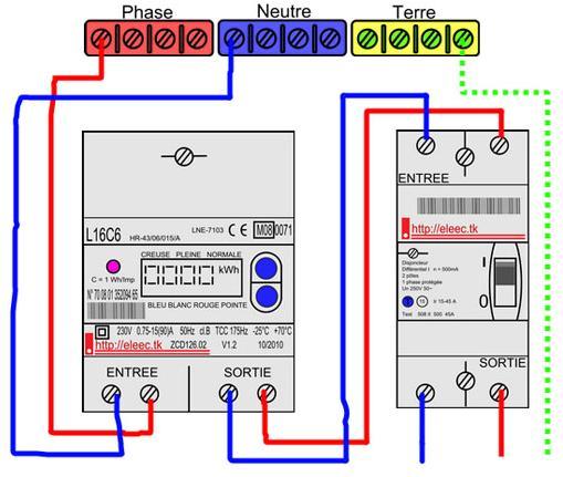 Outil dessin schéma électrique