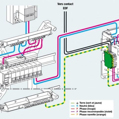 Schema d'un coffret electrique