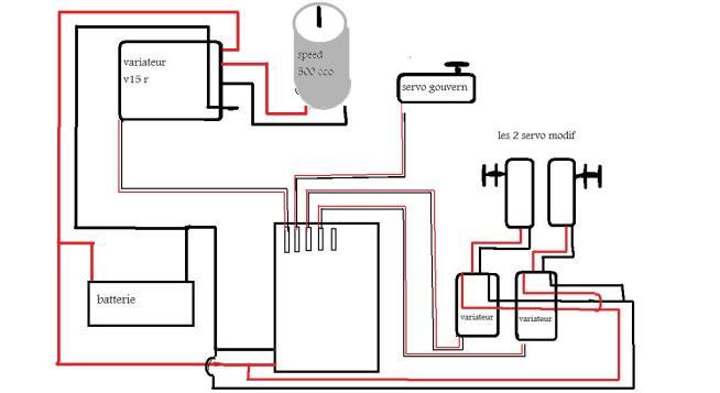 Schema electrique portail coulissant avec interphone