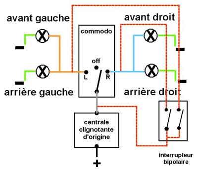 Schema electrique clignotant led moto