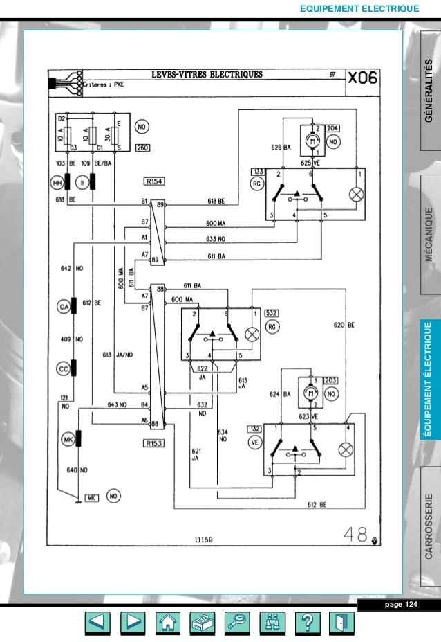 Schema electrique renault twingo 1