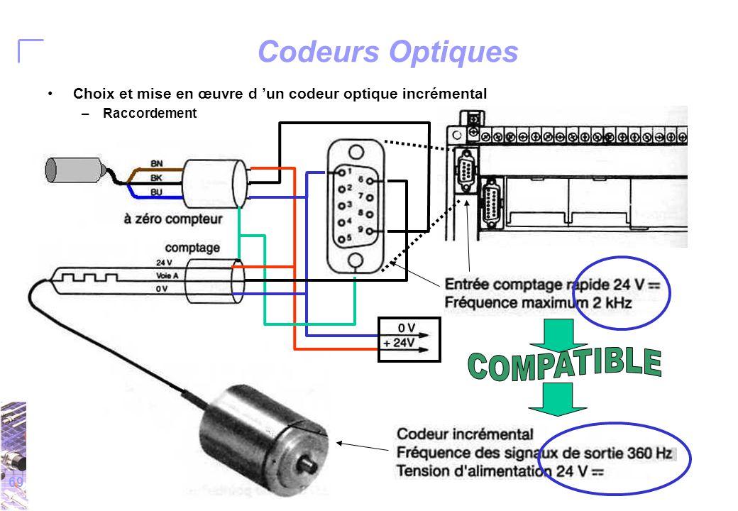 Schéma electrique codeur incremental