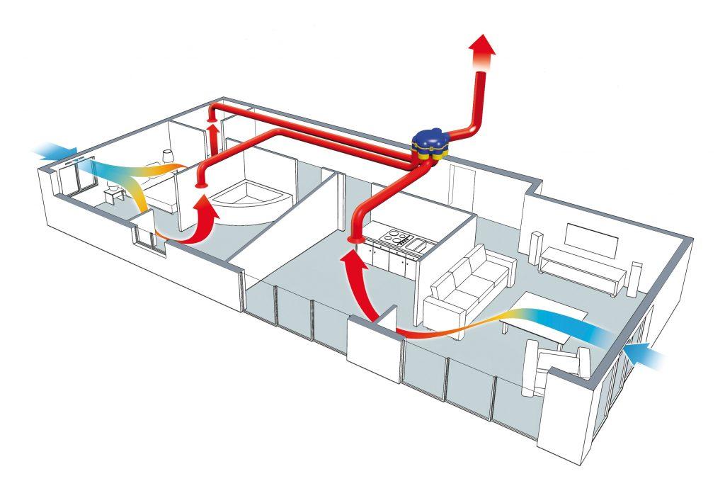 vmc hygror glable schema electrique combles isolation. Black Bedroom Furniture Sets. Home Design Ideas
