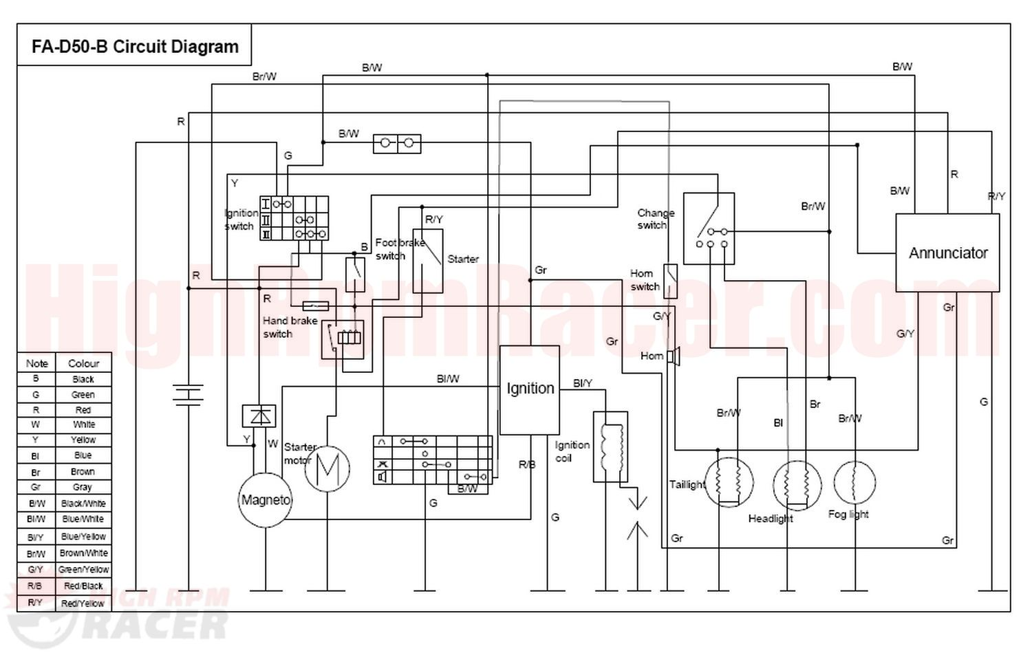 110Cc Chinese Atv Wiring Harness Diagram from www.combles-isolation.fr