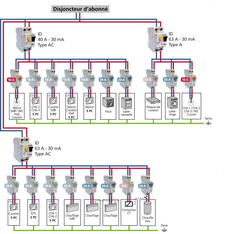 Norme electrique convecteur