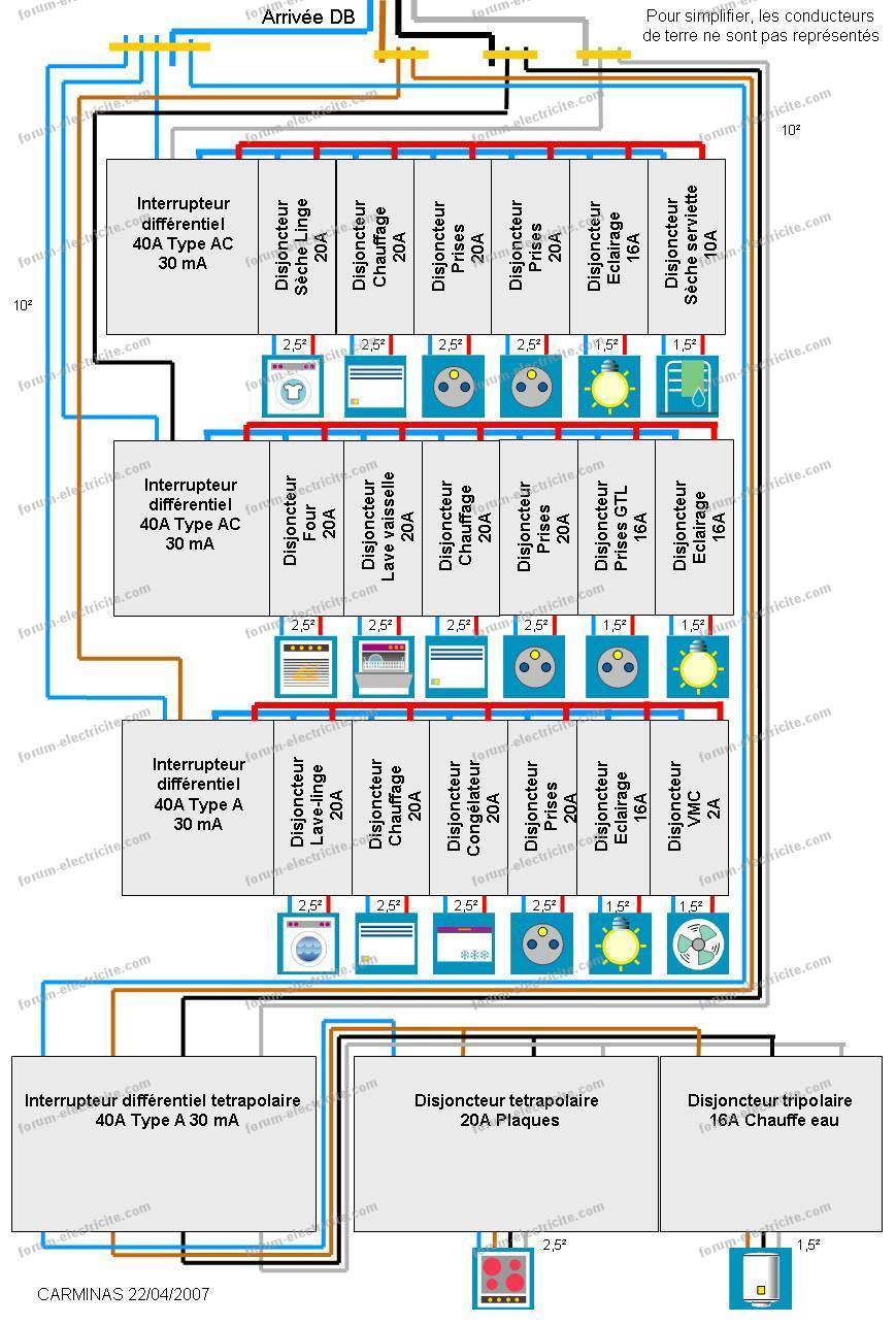 Schema electrique disjoncteur tableau