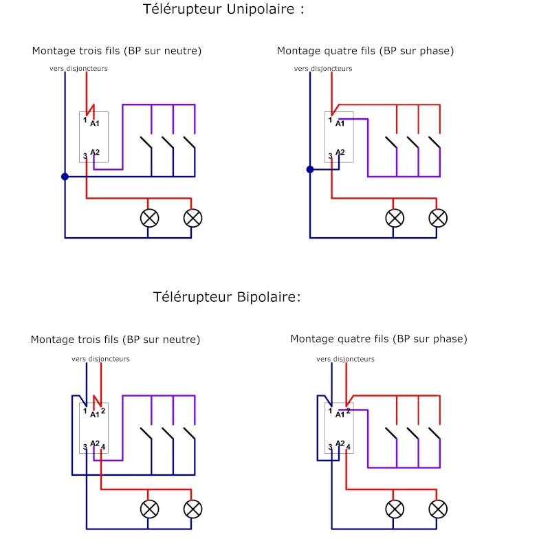 Schema electrique commande et puissance