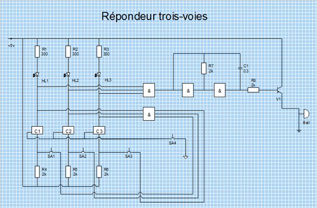Logiciel pour dessiner un schema electrique
