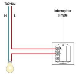 Schema interrupteur electrique