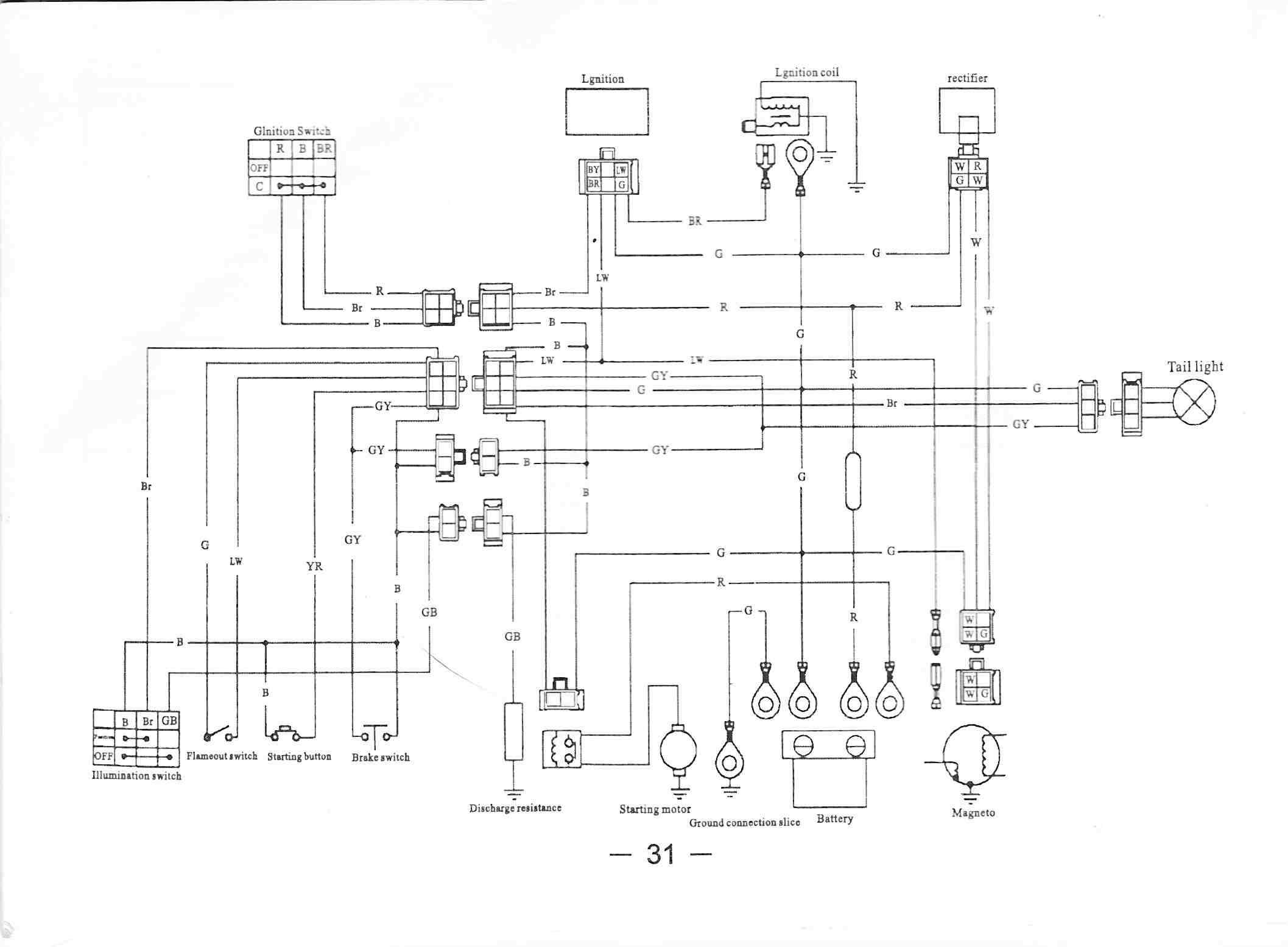 Schema electrique quad 70cc