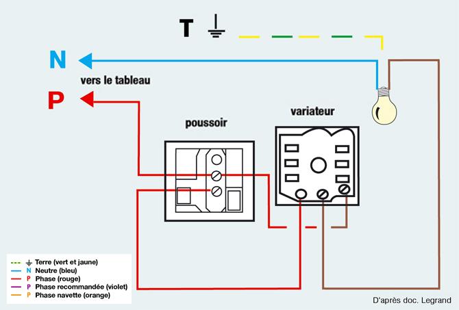 Schema electrique televariateur