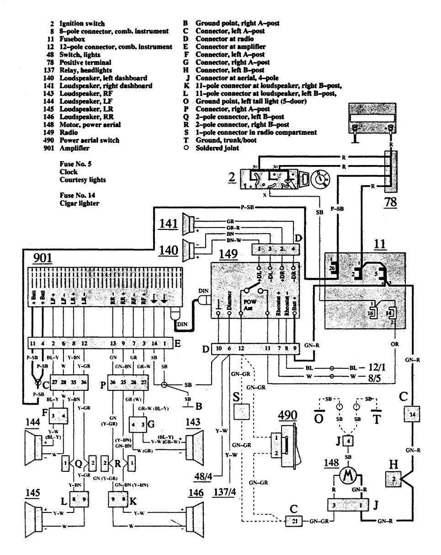 Schema Electrique Volvo 740