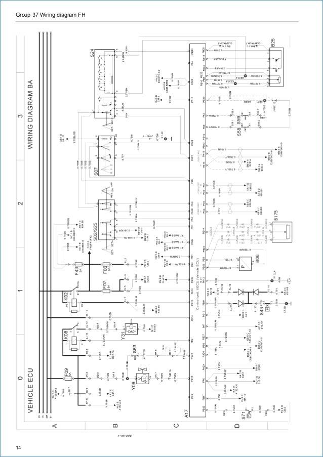 Volvo Vecu Wiring Diagram - Wiring Diagram Direct nice-pipe -  nice-pipe.siciliabeb.it | Volvo 630 Wiring Diagram |  | nice-pipe.siciliabeb.it