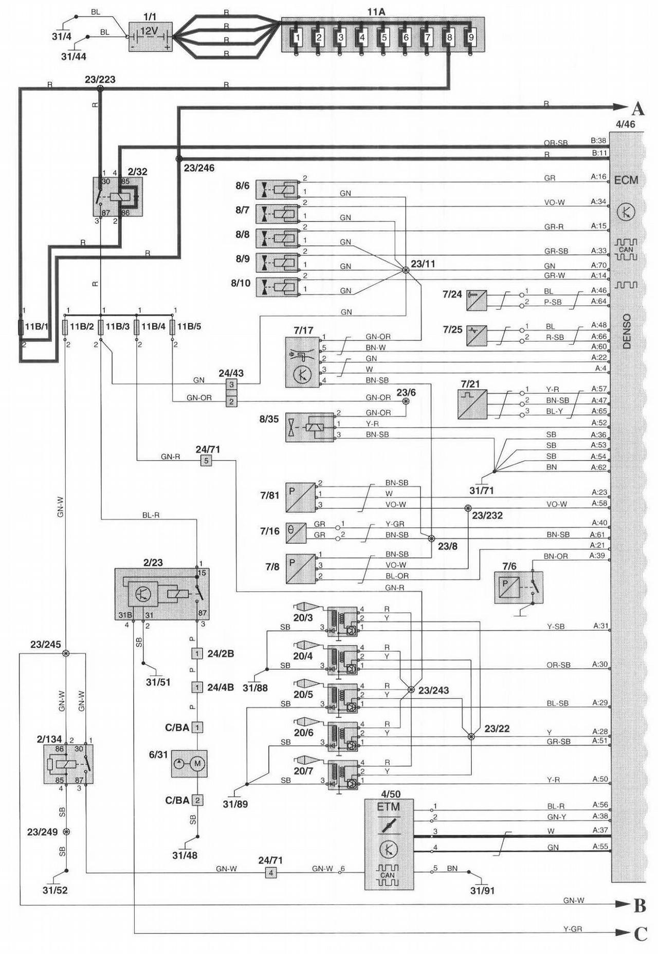 DIAGRAM] Volvo 850 1996 Electrical Wiring Diagram Instant FULL Version HD  Quality Diagram Instant - M40SCHEMATIC505.CONCESSIONARIABELOGISENIGALLIA.ITconcessionariabelogisenigallia.it