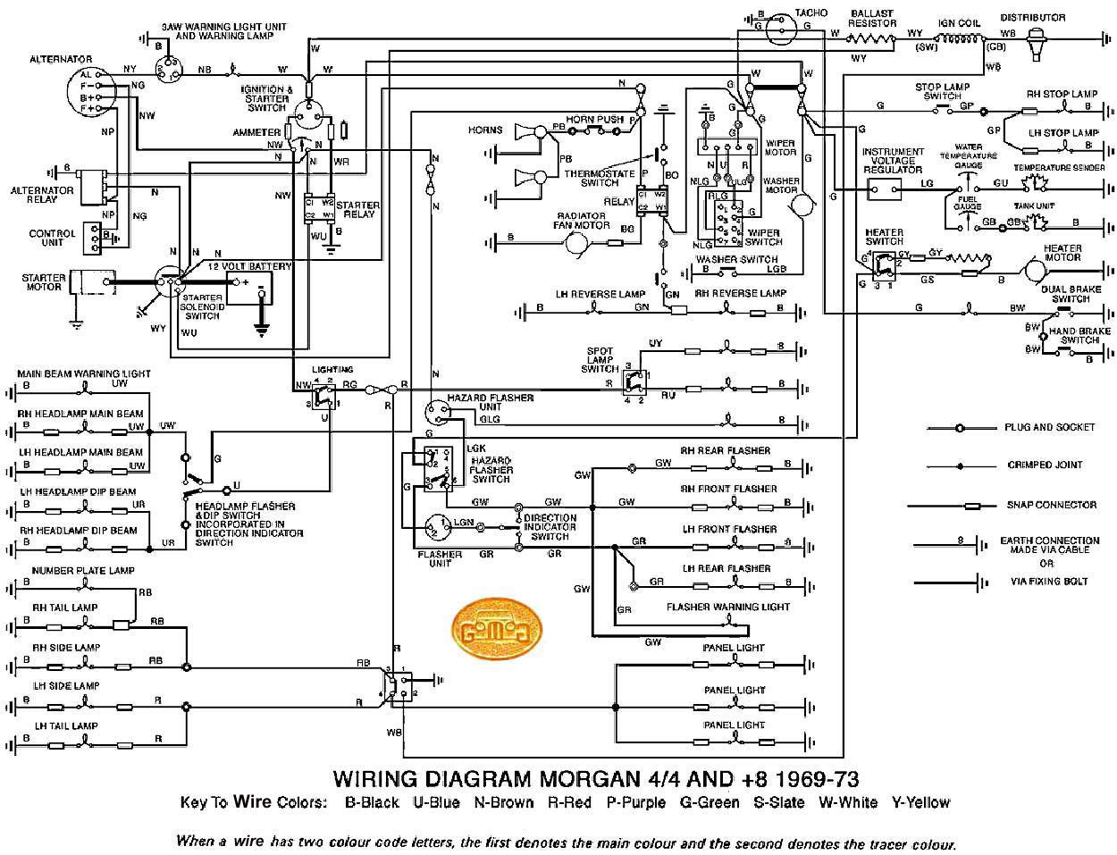 Schema electrique polo 1995