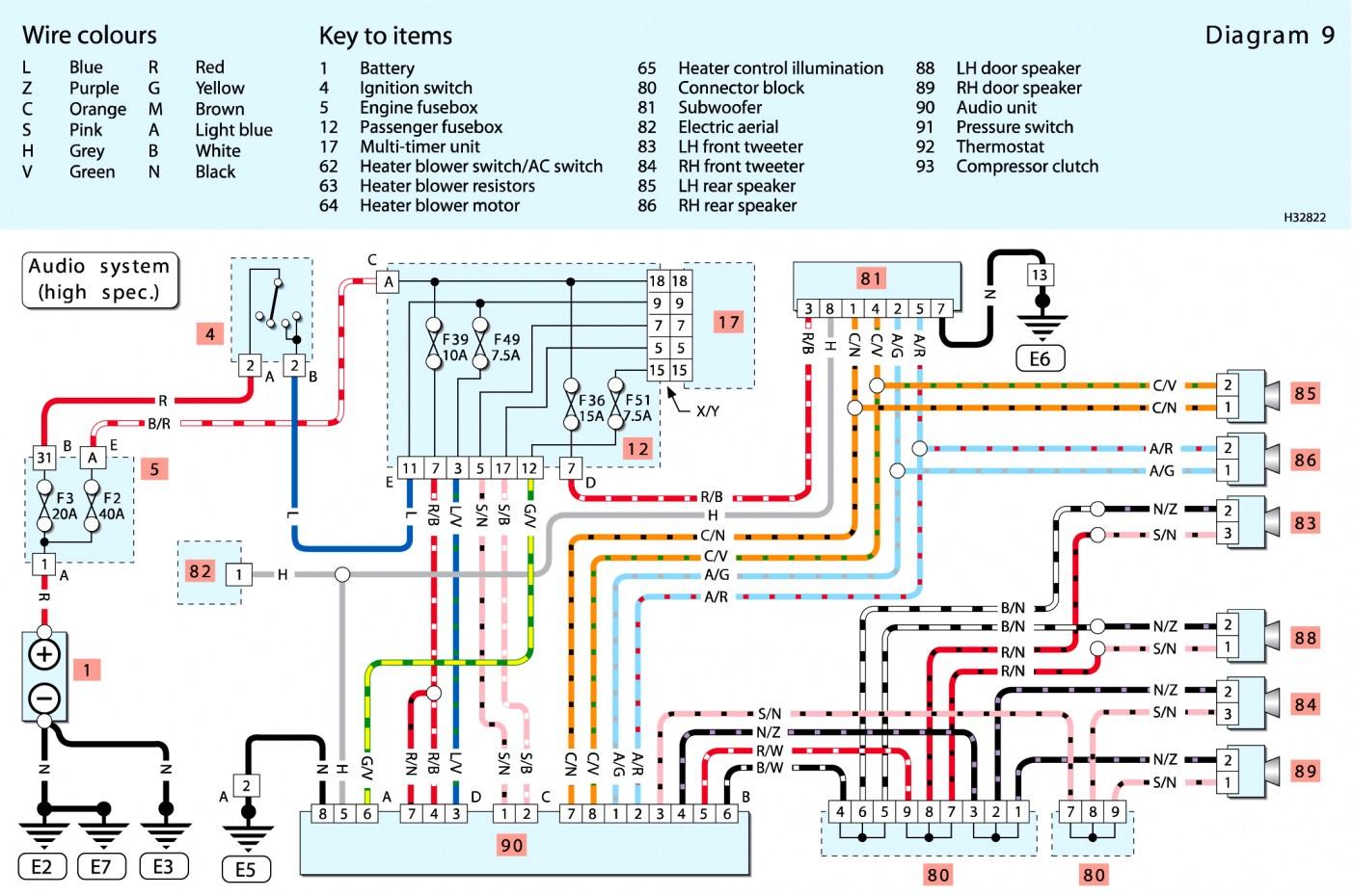 Grande Punto Wiring Diagram