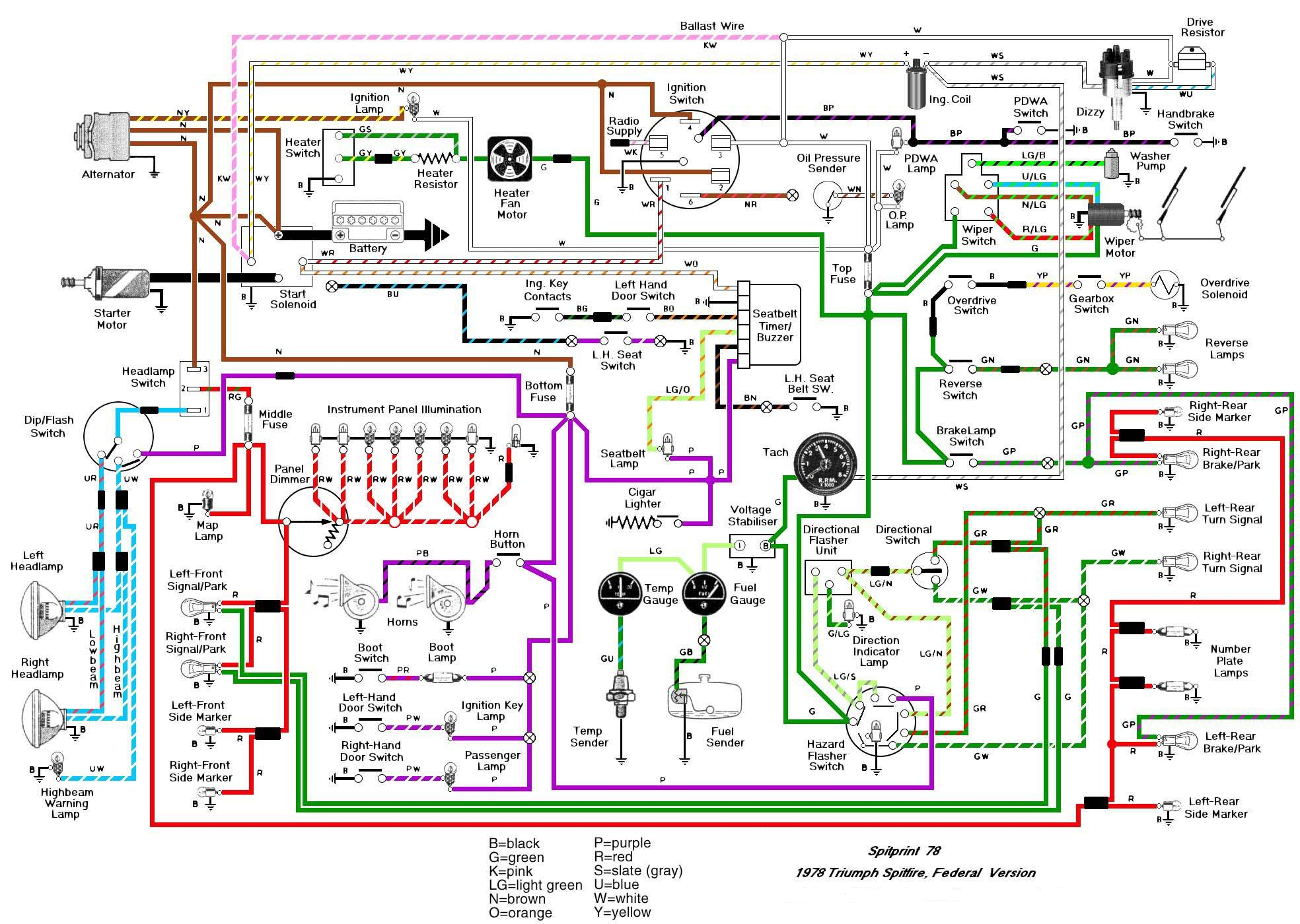 Car Wiring Diagram Pdf   Fusebox and Wiring Diagram layout prove ...